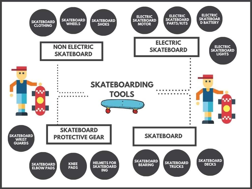 skateboarding accessories