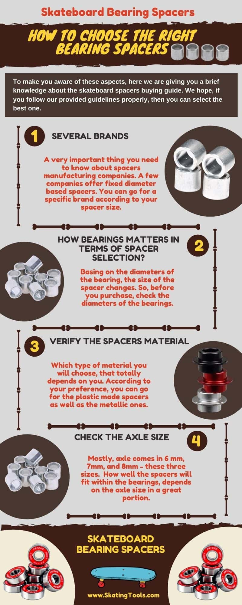 how to choose the right bearing spacers