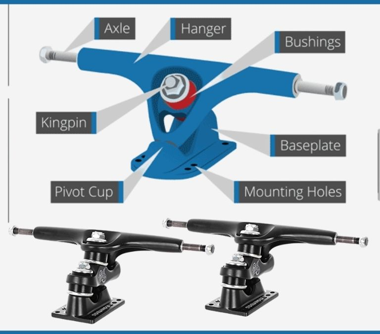 longboard trucks guide